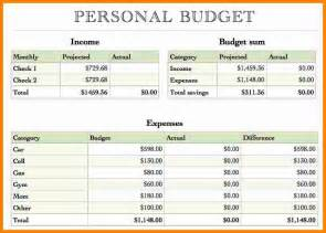 Budgeting Sheets Template 8 Basic Budget Template Budget Template