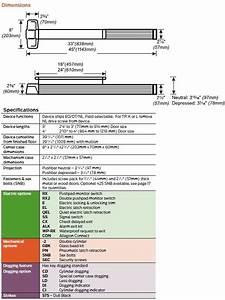 Von Duprin 9875 Exit Diagram   28 Wiring Diagram Images