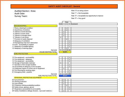 image result  warehouse health  safety audit form