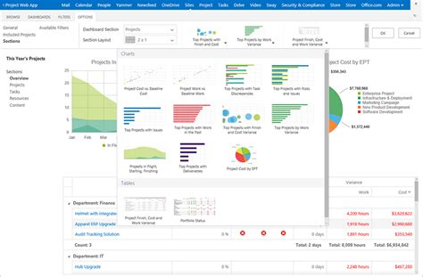 Office 365 Project by New Office 365 Project Portfolio Dashboard Web And