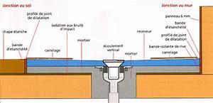 Comment Faire Une Douche Italienne : joli comment poser un receveur de douche extra plat ~ Nature-et-papiers.com Idées de Décoration