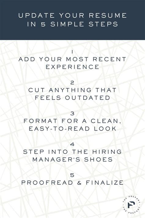 Update My Resume by How To Update Your Resume In 5 Simple Steps The Prepary