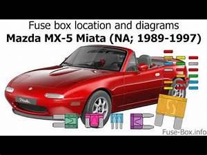 Mazda Mx 5 Fuse Box Location : fuse box location and diagrams mazda mx 5 miata na 1989 ~ A.2002-acura-tl-radio.info Haus und Dekorationen