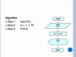 Computer Science Flow Chart Definition  U2013 What Is A Flowchart In Computer Science Quora   40