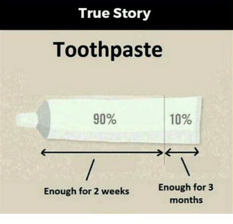 Toothpaste Meme - true story toothpaste 90 10 enough for 3 enough for 2