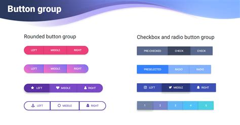 bootstrap button group examples tutorial basic