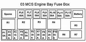Mcs Engine Bay Fuse Box Diagram And Wiring