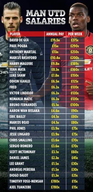 Man Utd close to sealing Donny van de Beek transfer with ...