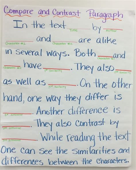 The Paper About Comparison And Contrast by Compare And Contrast Paragraph Frame Ell Sentence Frames