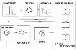 Eaton Dry Type Transformer Wiring Diagram