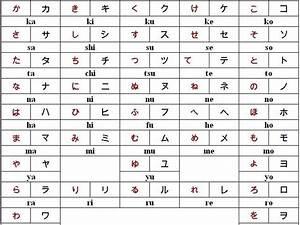 Aprende Hablar Japones En 2 Minutos - Noticias