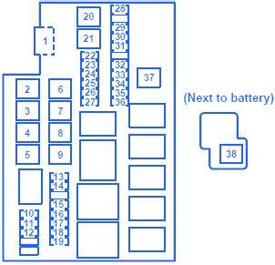 Mazda Compartment Fuse Box Block Circuit Breaker