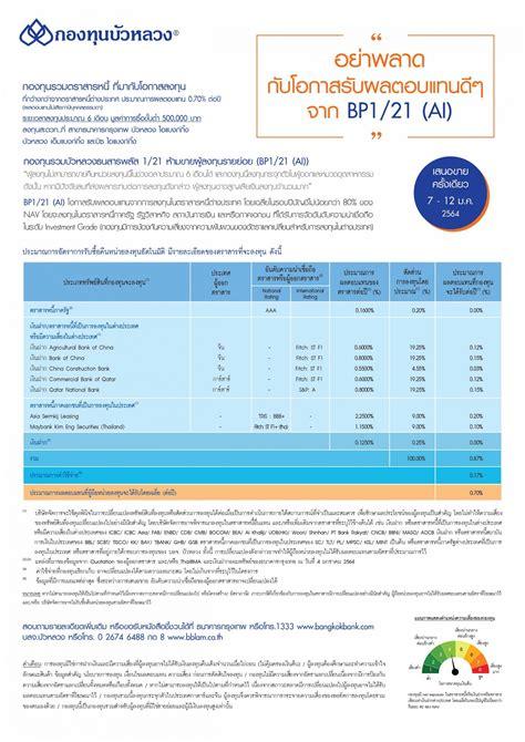 กองทุนบัวหลวงประเดิมขาย IPO