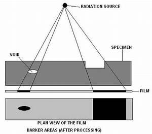Common Welding Methods And Weld Defects In Shipbuilding Industry