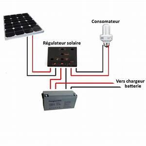 Régulateur Pour Panneau Solaire : equipement 12v camping car kit panneau solaire 130w complet ~ Medecine-chirurgie-esthetiques.com Avis de Voitures