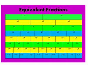4 Best Images of Printable Fraction Chart To 20 - Fraction ...