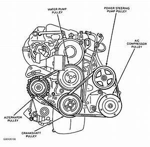 1992 Ford Festiva Serpentine Belt Routing And Timing Belt
