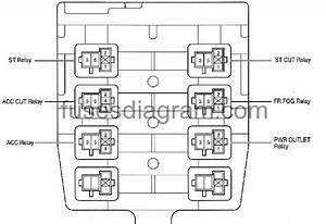 2007 Toyota Corolla Fuse Box Diagram