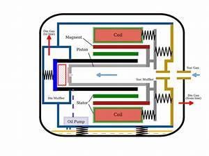 Lg Linear Compressor Diagram