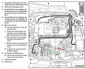 Coupure Turbo   Probl U00e8mes M U00e9canique - Forum Audi A3 8p