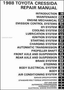1988 Toyota Cressida Service Manual