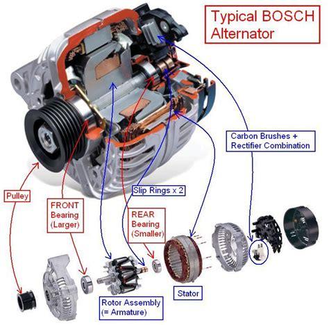 bosch alternator 보쉬 알터네이터 구조