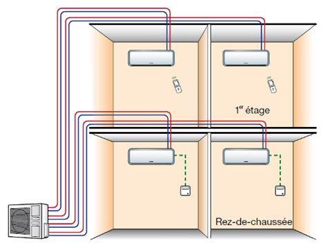 calcul puissance climatisation reversible id 233 es d 233 coration id 233 es d 233 coration