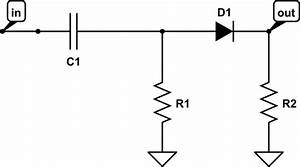 Diodes - Signal Rectifier