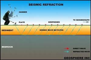 Geosphere Inc