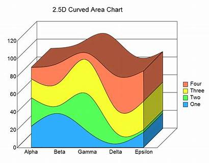 Area Chart Smooth Charts Graphics Stacked Aliased