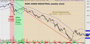 The Great Depression - The New Deal: The Spur of the ...