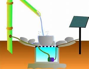 Fontaine Circuit Fermé : cr ation d une fontaine de jardin circuit ferm design ~ Premium-room.com Idées de Décoration