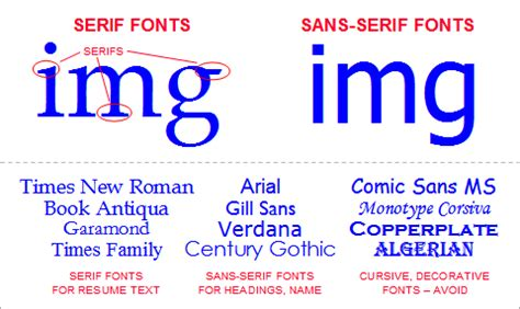 resum 233 tips 1 best fonts and text size for your resum 233