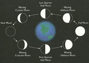 The Names of Different Moons (page 3) - Pics about space