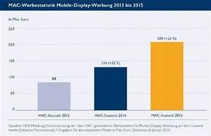 T Mobile Business Rechnung Online : ovk statistik 2015 adblocking bremst umsatzentwicklung ~ Themetempest.com Abrechnung