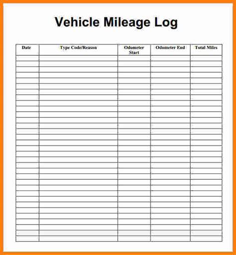 mileage reimbursement form template business