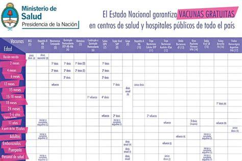 ¿tienes entre 40 y 49 años? Calendario de Vacunacion 2015 | Vaíta