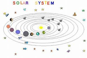Solar System Clip Art - Pics about space