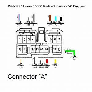 Diagram Wiring Diagram 1996 Lexus Es300 Full Version Hd Quality Lexus Es300 Diagramodellv Collegiogeometrienna It