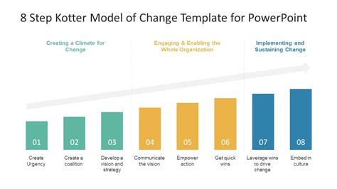 Kotter Model by 8 Step Kotter Model Of Change Powerpoint Template Slidemodel