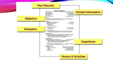 How To Write An Effective Resume by Writing An Effective Resume And Application Letter
