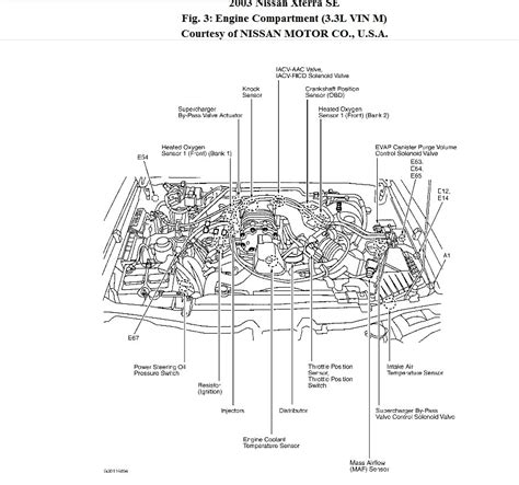 Frontier V6 Engine Diagram by 2003 Nissan Xterra Engine Diagram Automotive Parts