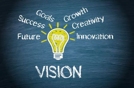 examples  vision statements