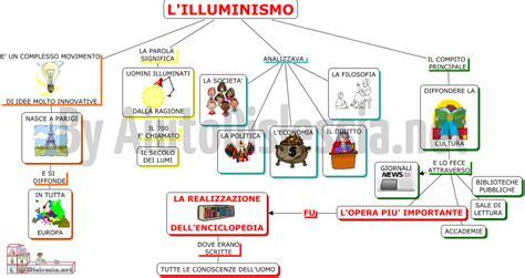 Illuminismo Sintesi by Mappa Sull Illuminismo 28 Images Il Illuminismo Mappa