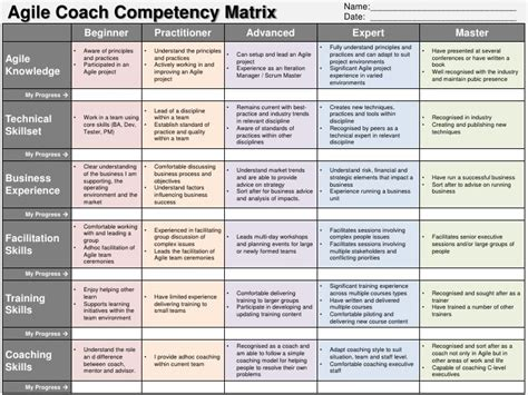 agile coach competency
