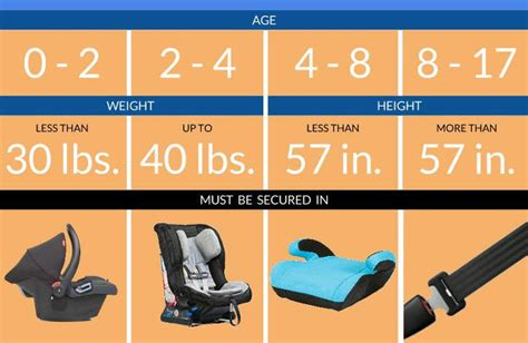 Change In Pennsylvania Car Seat Law