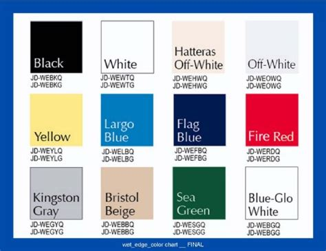 Rustoleum Boat Bottom Antifouling Paint Reviews by Rustoleum Marine Topside Paint Color Chart Boat Bottom