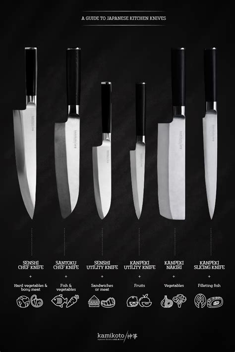 kamikoto knife knives chef japanese kitchen june kanpeki quality