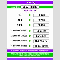 Round, Rounding  A Maths Dictionary For Kids Quick Reference By Jenny Eather