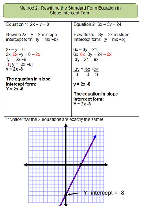 Ao Math In Thinglink